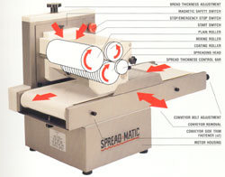 Bread Buttering Machines from DT Saunders Ltd (image 3)